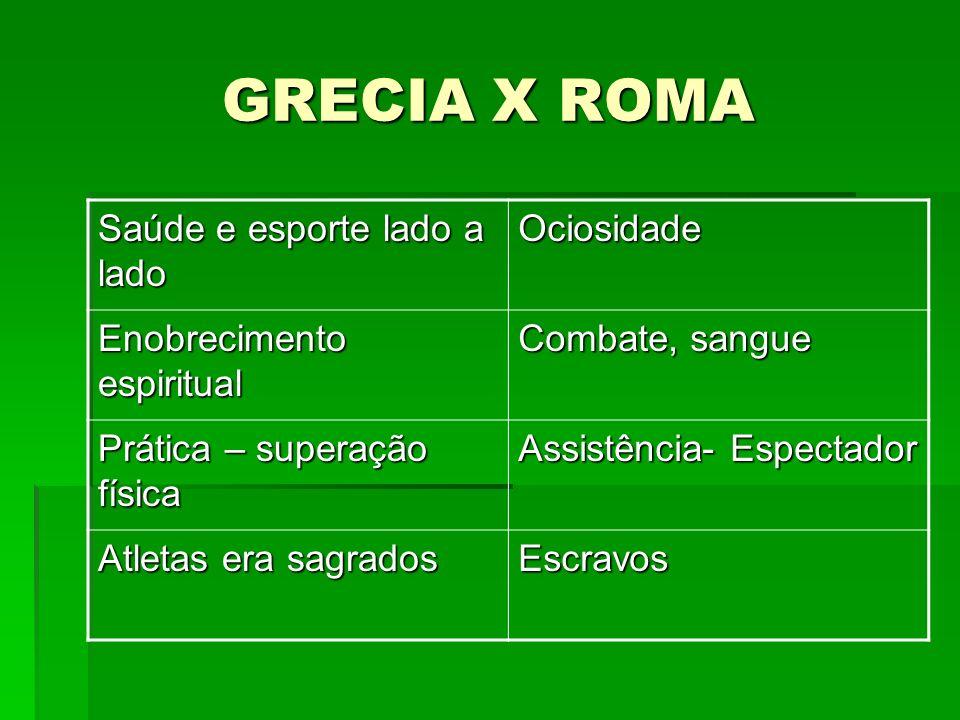 GRECIA X ROMA Saúde e esporte lado a lado Ociosidade