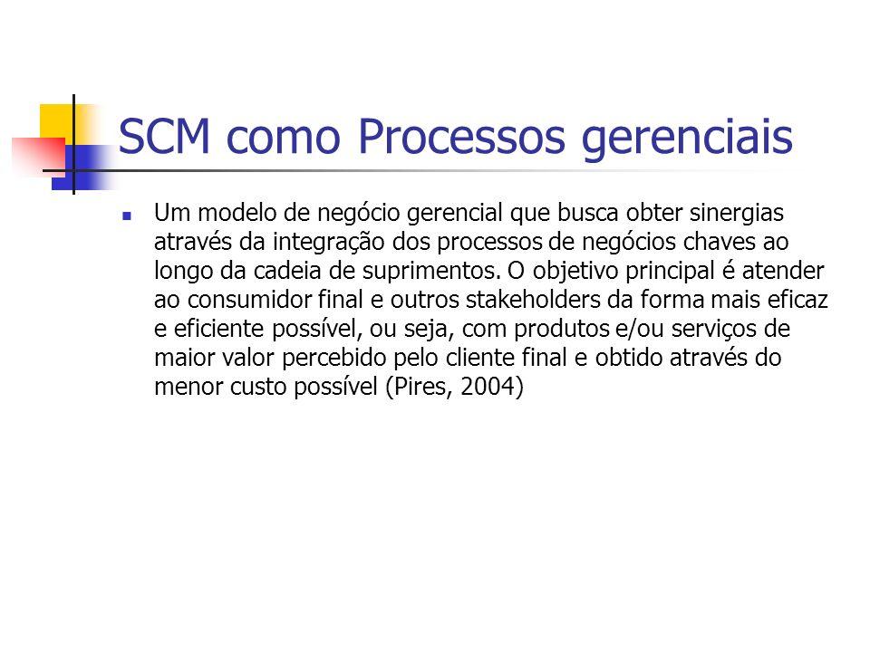 SCM como Processos gerenciais