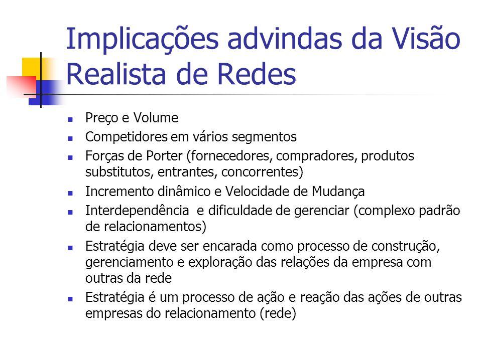 Implicações advindas da Visão Realista de Redes