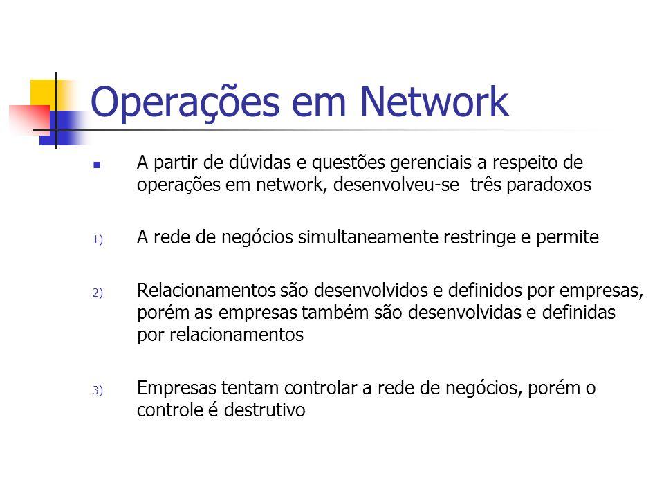 Operações em Network A partir de dúvidas e questões gerenciais a respeito de operações em network, desenvolveu-se três paradoxos.