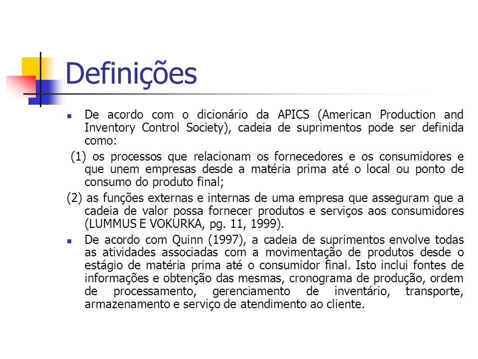 Definições De acordo com o dicionário da APICS (American Production and Inventory Control Society), cadeia de suprimentos pode ser definida como: