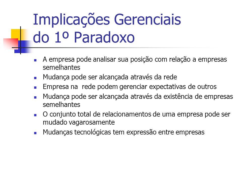 Implicações Gerenciais do 1º Paradoxo