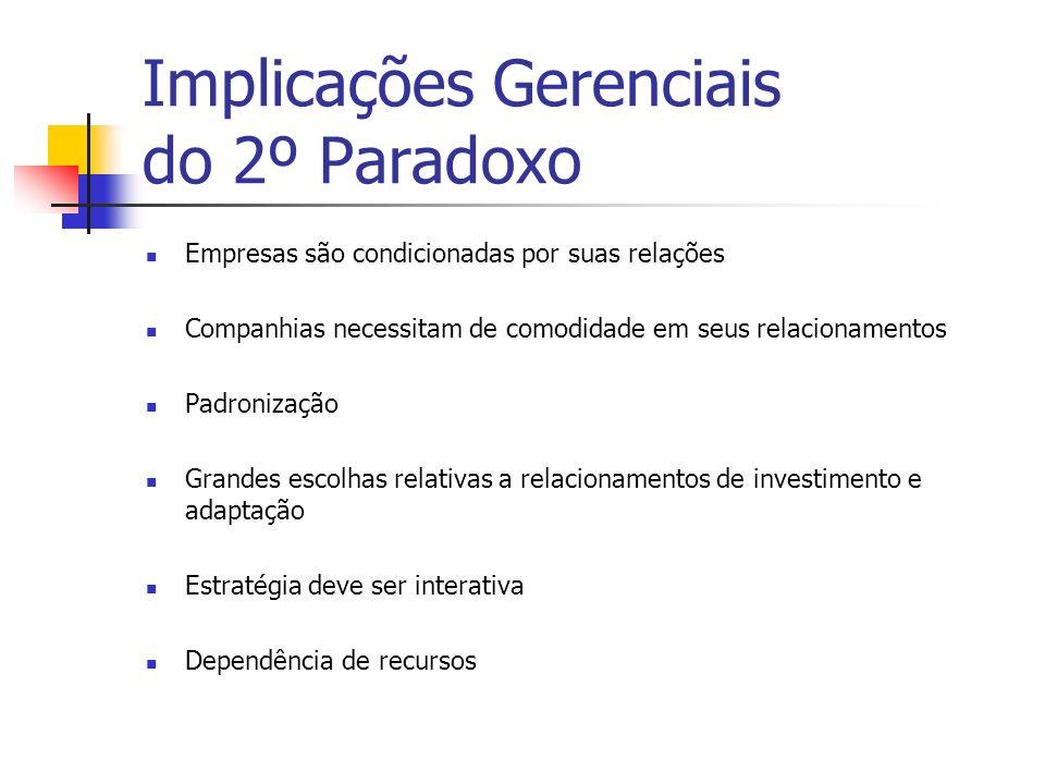 Implicações Gerenciais do 2º Paradoxo