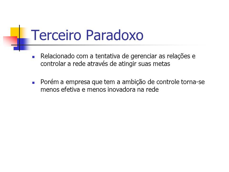 Terceiro Paradoxo Relacionado com a tentativa de gerenciar as relações e controlar a rede através de atingir suas metas.