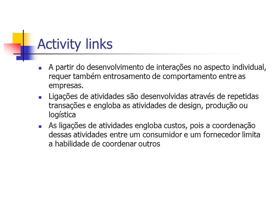 Activity links A partir do desenvolvimento de interações no aspecto individual, requer também entrosamento de comportamento entre as empresas.
