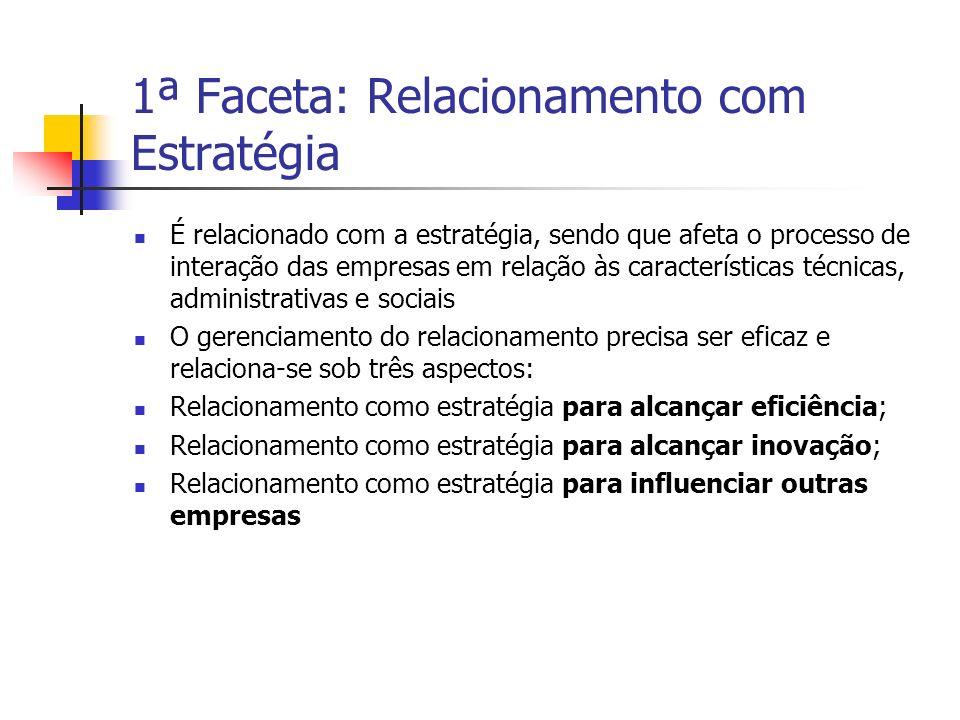 1ª Faceta: Relacionamento com Estratégia