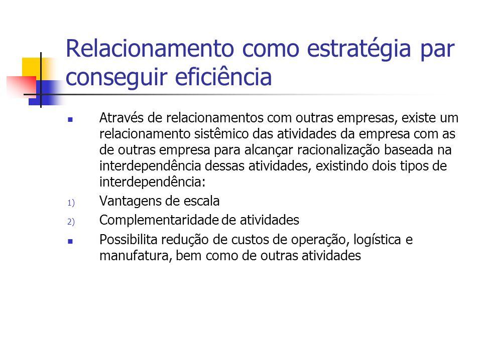 Relacionamento como estratégia par conseguir eficiência