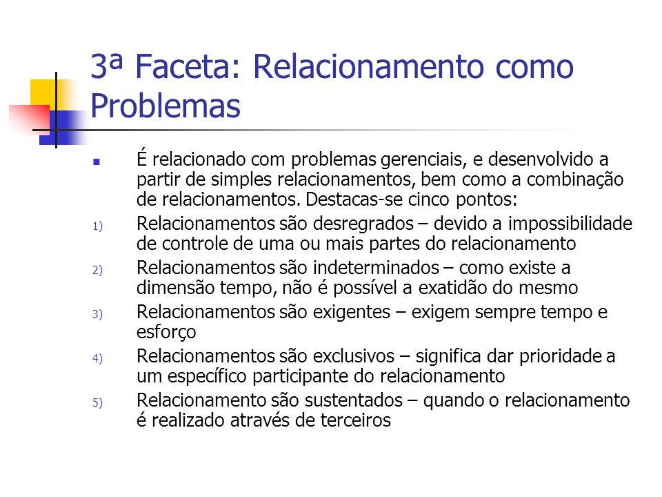 3ª Faceta: Relacionamento como Problemas