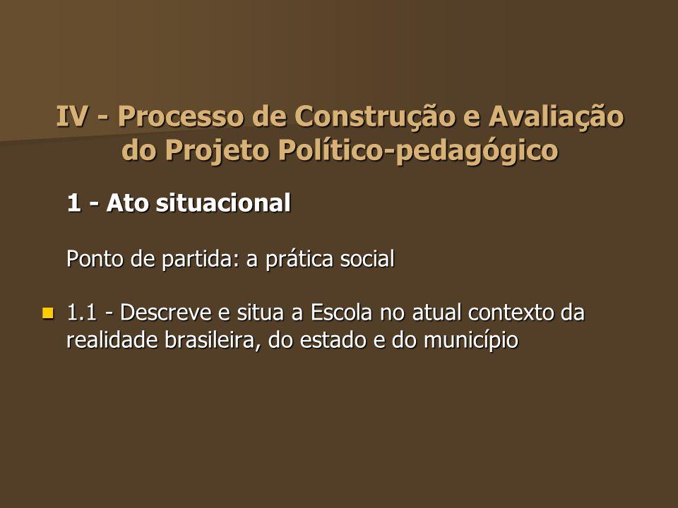 IV - Processo de Construção e Avaliação do Projeto Político-pedagógico