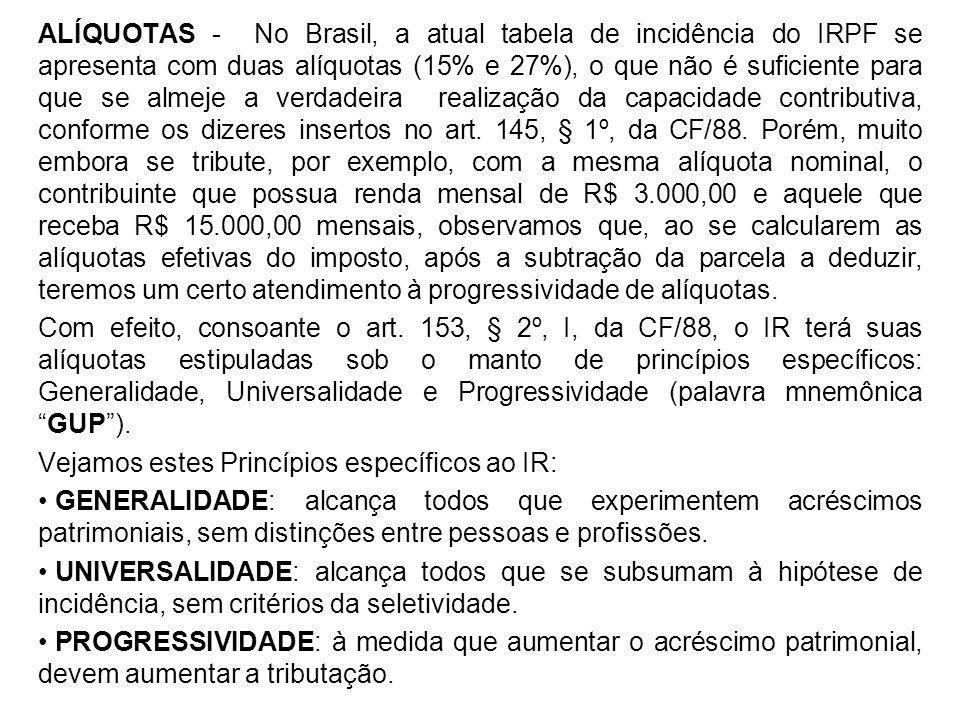 ALÍQUOTAS - No Brasil, a atual tabela de incidência do IRPF se apresenta com duas alíquotas (15% e 27%), o que não é suficiente para que se almeje a verdadeira realização da capacidade contributiva, conforme os dizeres insertos no art. 145, § 1º, da CF/88. Porém, muito embora se tribute, por exemplo, com a mesma alíquota nominal, o contribuinte que possua renda mensal de R$ 3.000,00 e aquele que receba R$ 15.000,00 mensais, observamos que, ao se calcularem as alíquotas efetivas do imposto, após a subtração da parcela a deduzir, teremos um certo atendimento à progressividade de alíquotas.