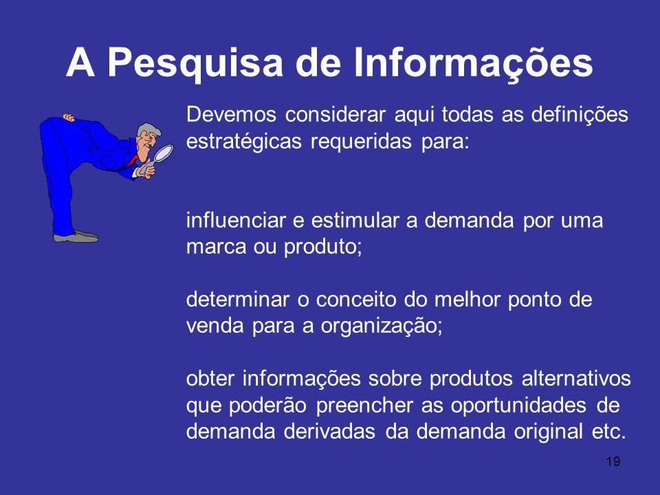 A Pesquisa de Informações