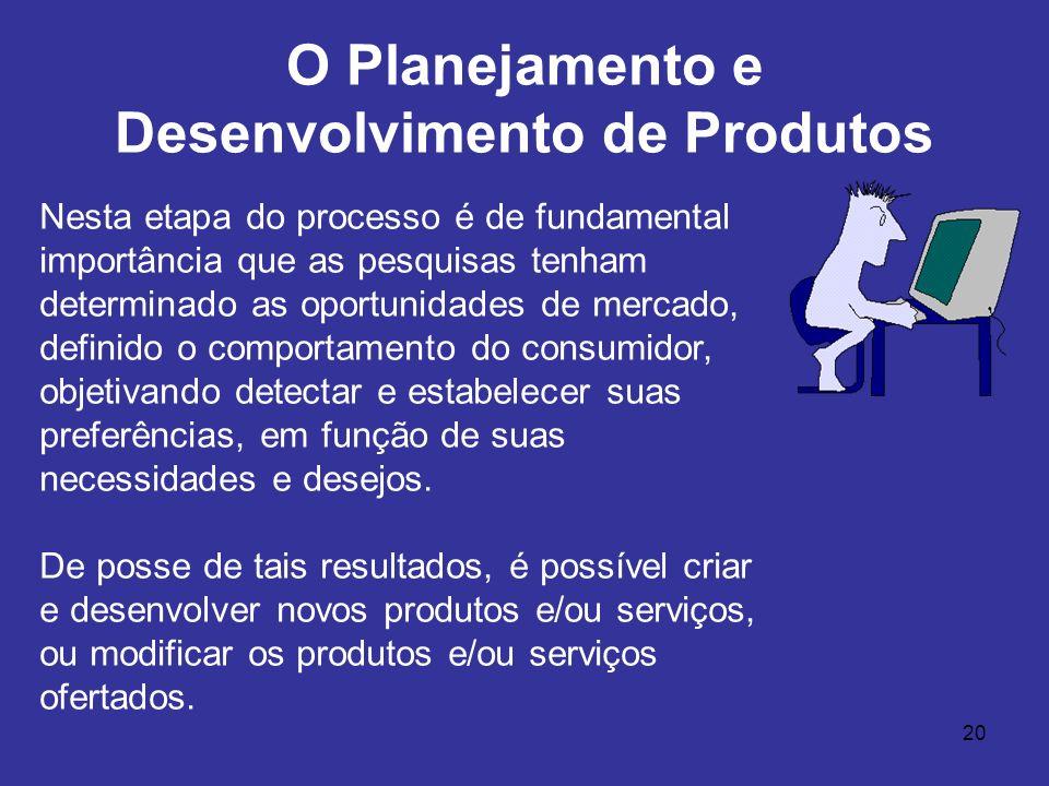 O Planejamento e Desenvolvimento de Produtos