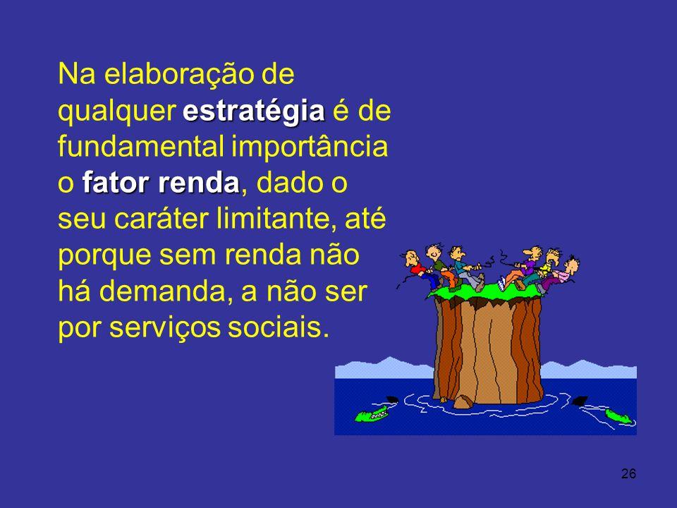 Na elaboração de qualquer estratégia é de fundamental importância o fator renda, dado o seu caráter limitante, até porque sem renda não há demanda, a não ser por serviços sociais.