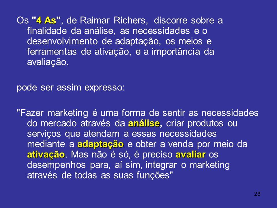 Os 4 As , de Raimar Richers, discorre sobre a finalidade da análise, as necessidades e o desenvolvimento de adaptação, os meios e ferramentas de ativação, e a importância da avaliação.
