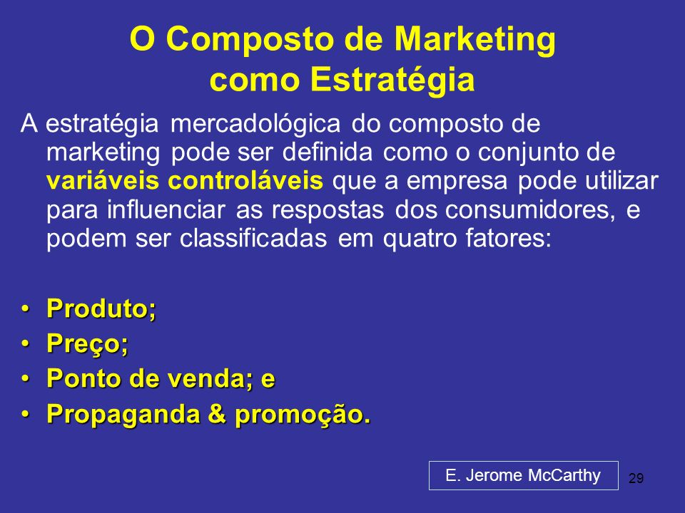 O Composto de Marketing como Estratégia