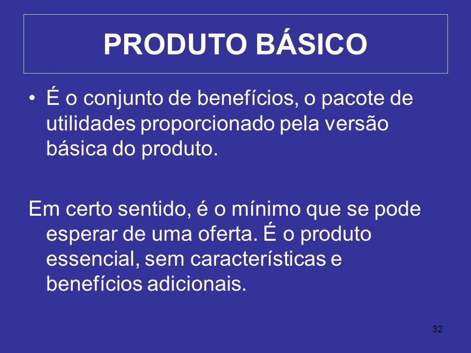 PRODUTO BÁSICO É o conjunto de benefícios, o pacote de utilidades proporcionado pela versão básica do produto.