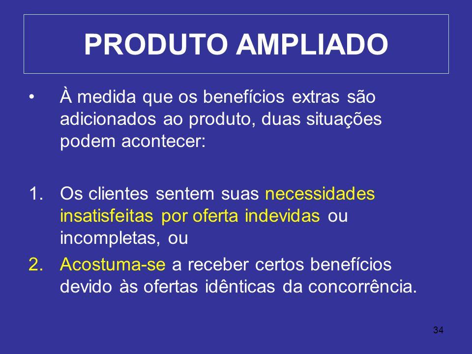 PRODUTO AMPLIADO À medida que os benefícios extras são adicionados ao produto, duas situações podem acontecer: