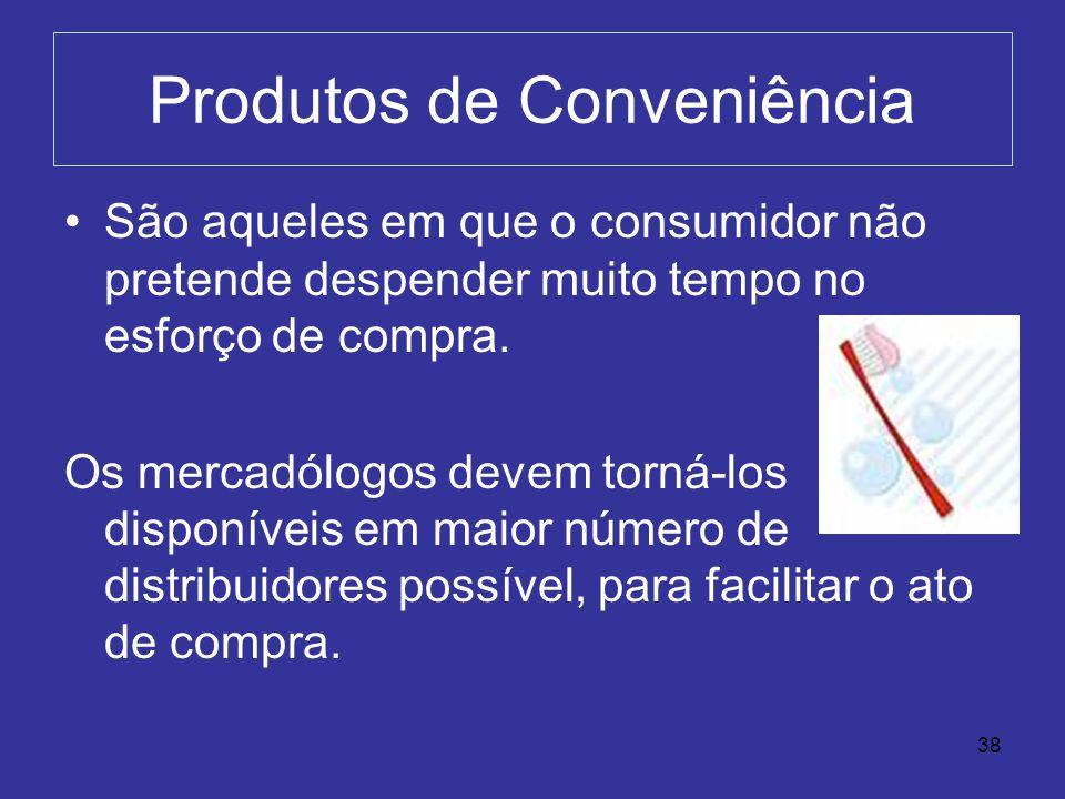 Produtos de Conveniência