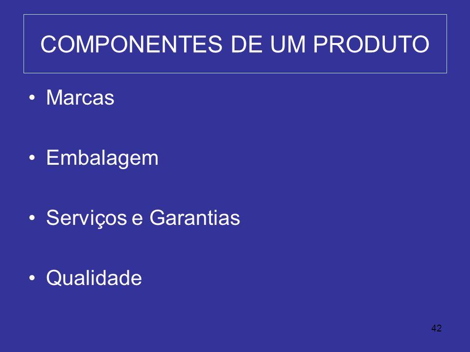COMPONENTES DE UM PRODUTO