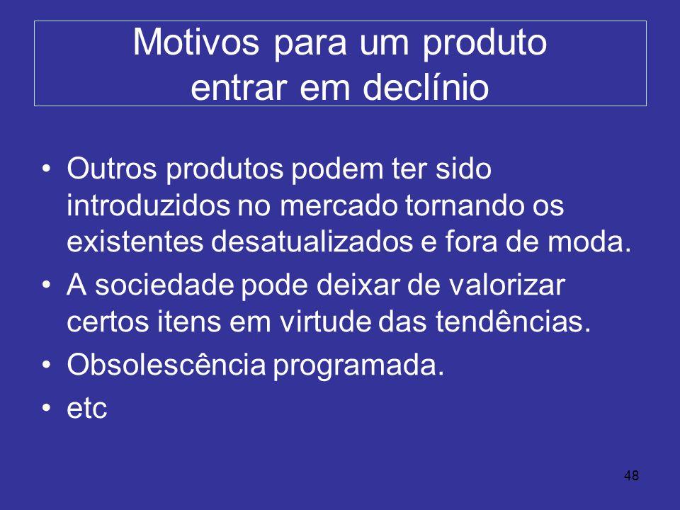 Motivos para um produto entrar em declínio