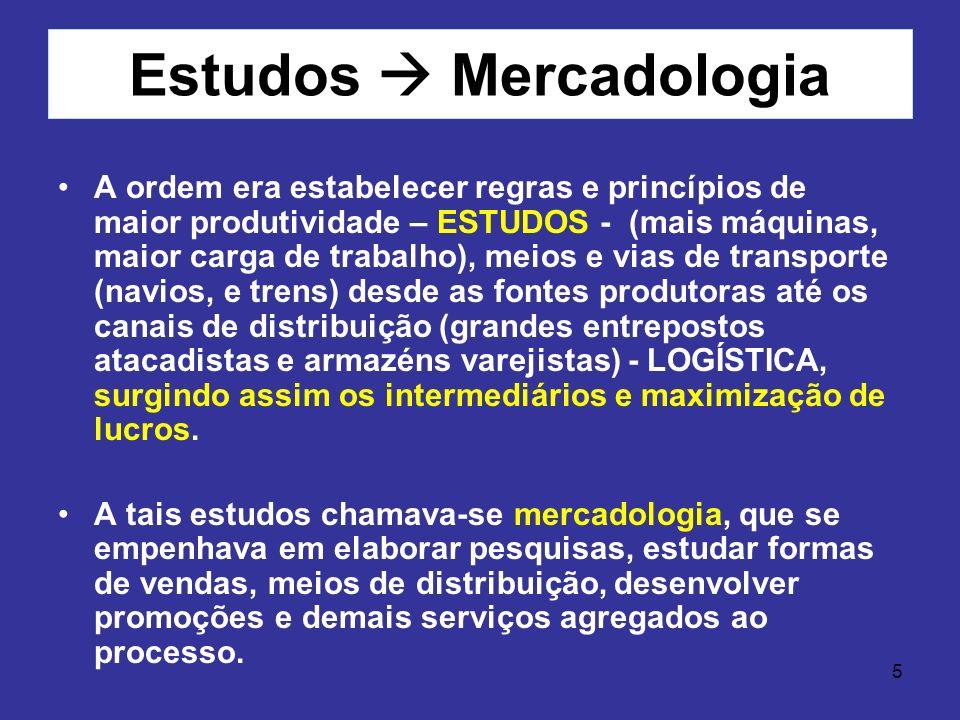 Estudos  Mercadologia