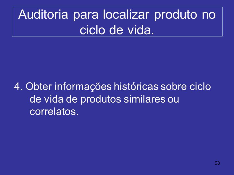 Auditoria para localizar produto no ciclo de vida.