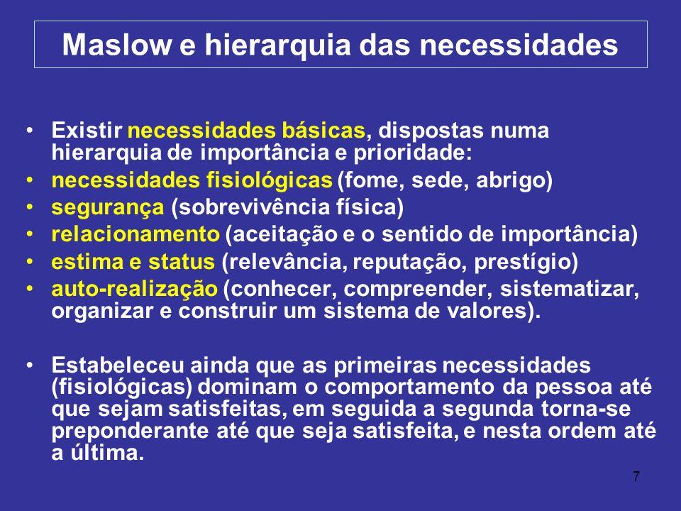 Maslow e hierarquia das necessidades
