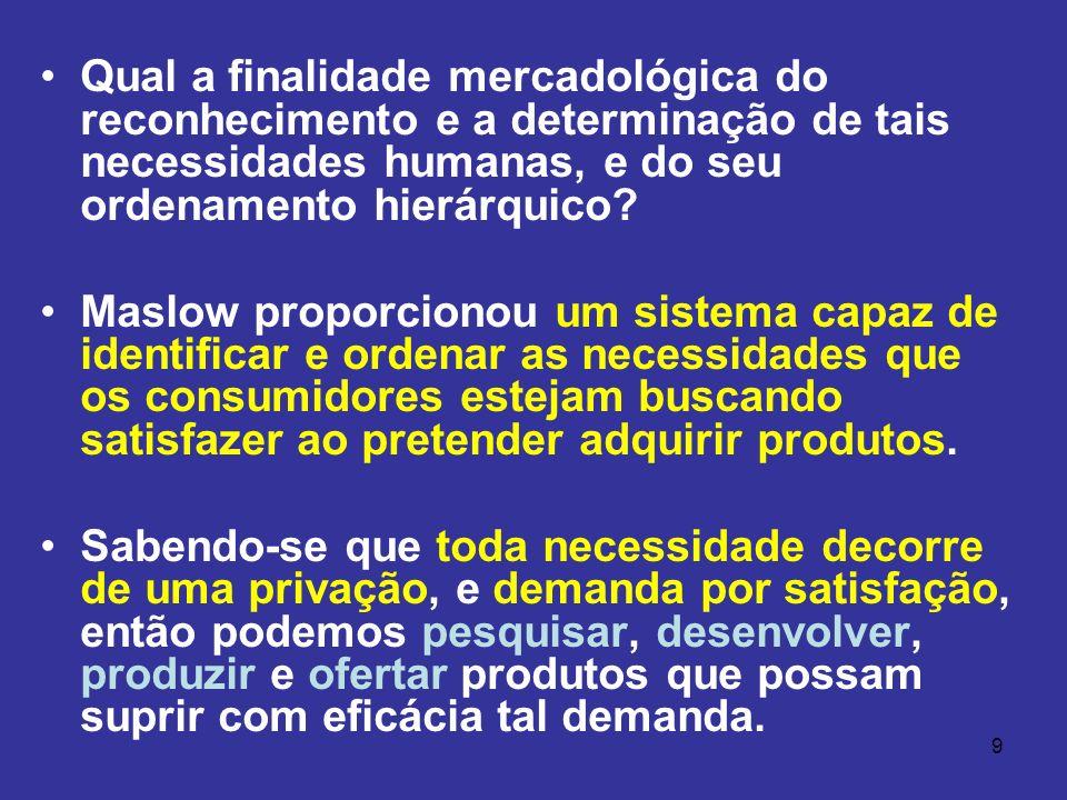 Qual a finalidade mercadológica do reconhecimento e a determinação de tais necessidades humanas, e do seu ordenamento hierárquico