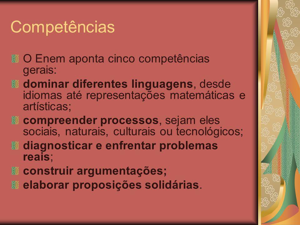 Competências O Enem aponta cinco competências gerais:
