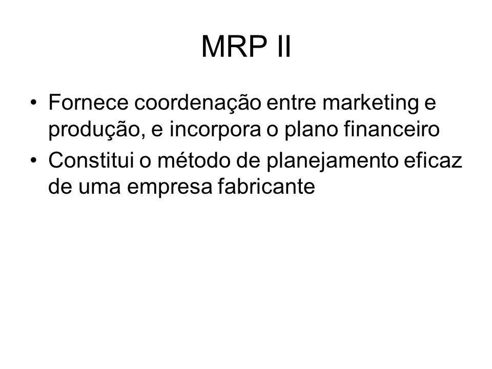 MRP II Fornece coordenação entre marketing e produção, e incorpora o plano financeiro.
