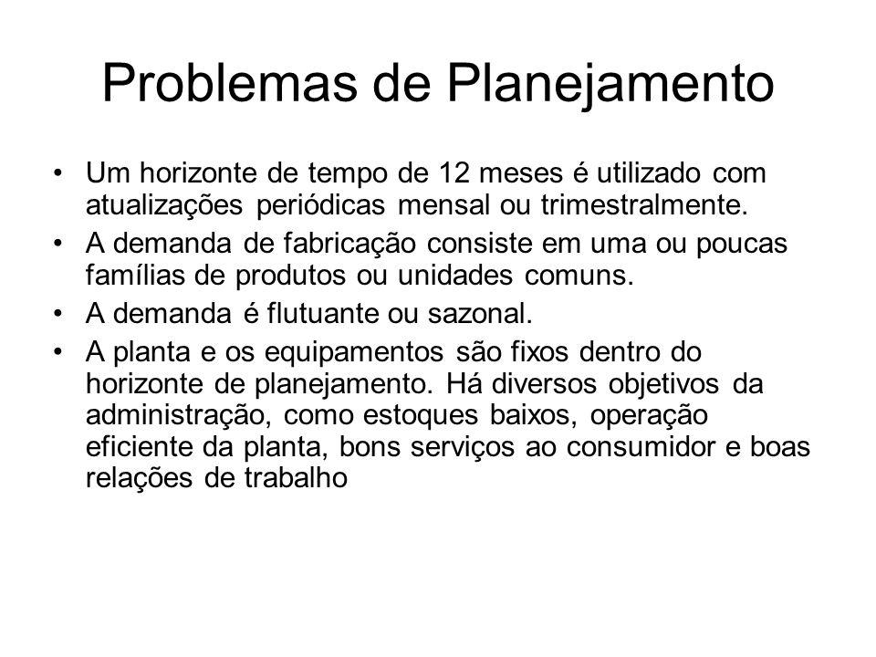 Problemas de Planejamento