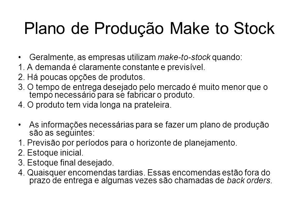 Plano de Produção Make to Stock
