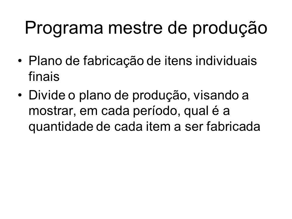 Programa mestre de produção
