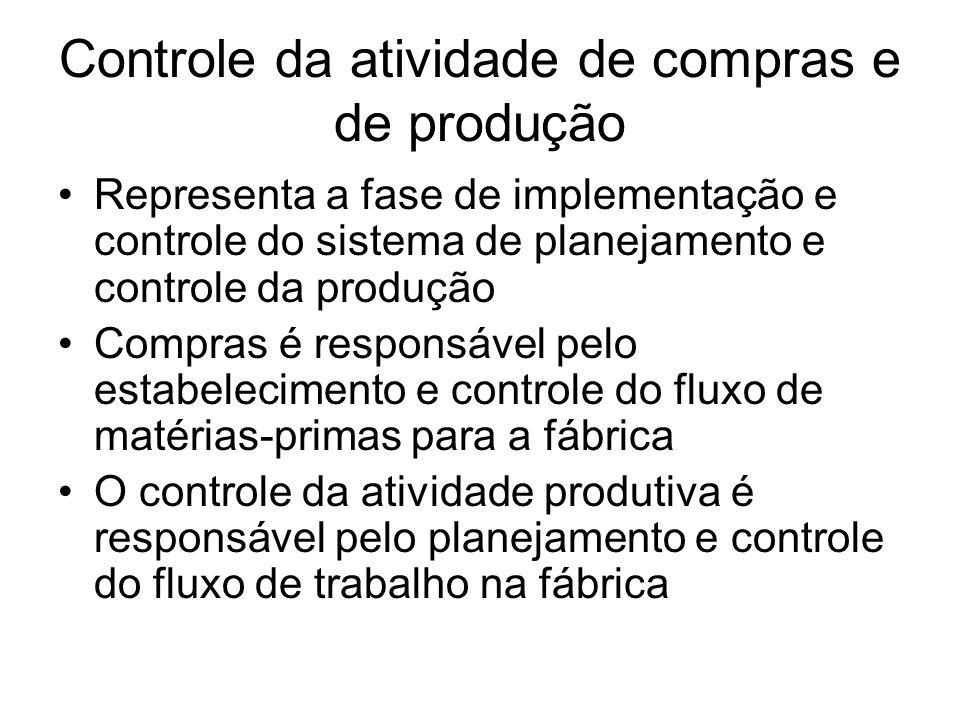 Controle da atividade de compras e de produção
