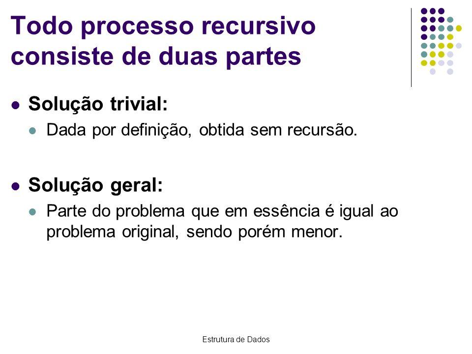 Todo processo recursivo consiste de duas partes