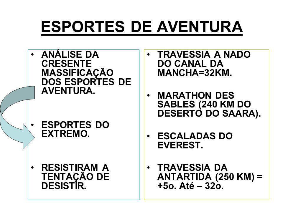 ESPORTES DE AVENTURA ANÁLISE DA CRESENTE MASSIFICAÇÃO DOS ESPORTES DE AVENTURA. ESPORTES DO EXTREMO.