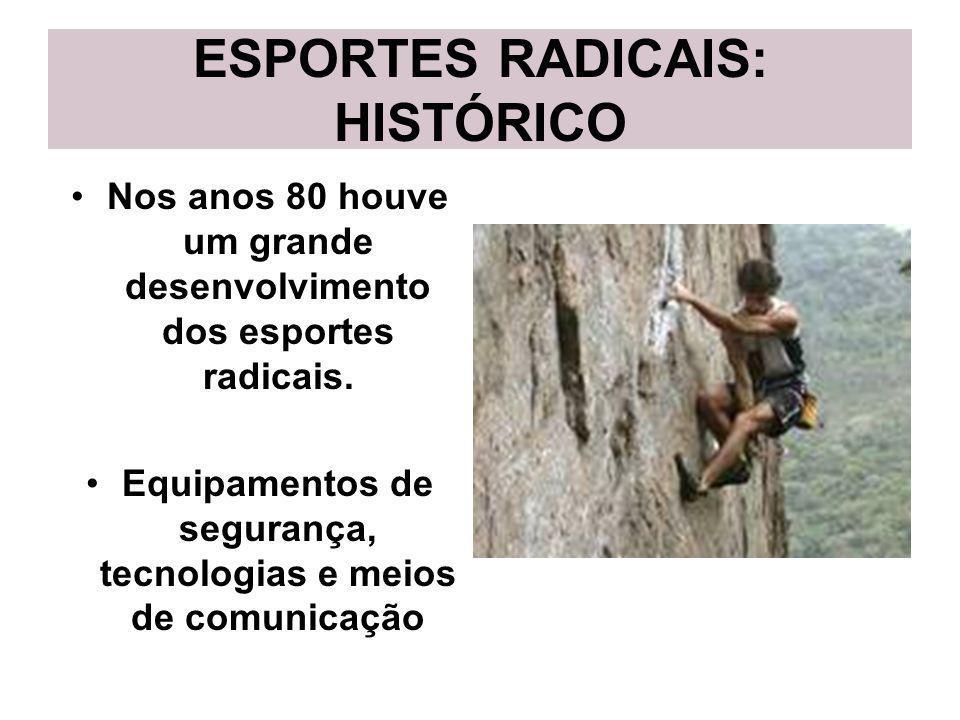 ESPORTES RADICAIS: HISTÓRICO