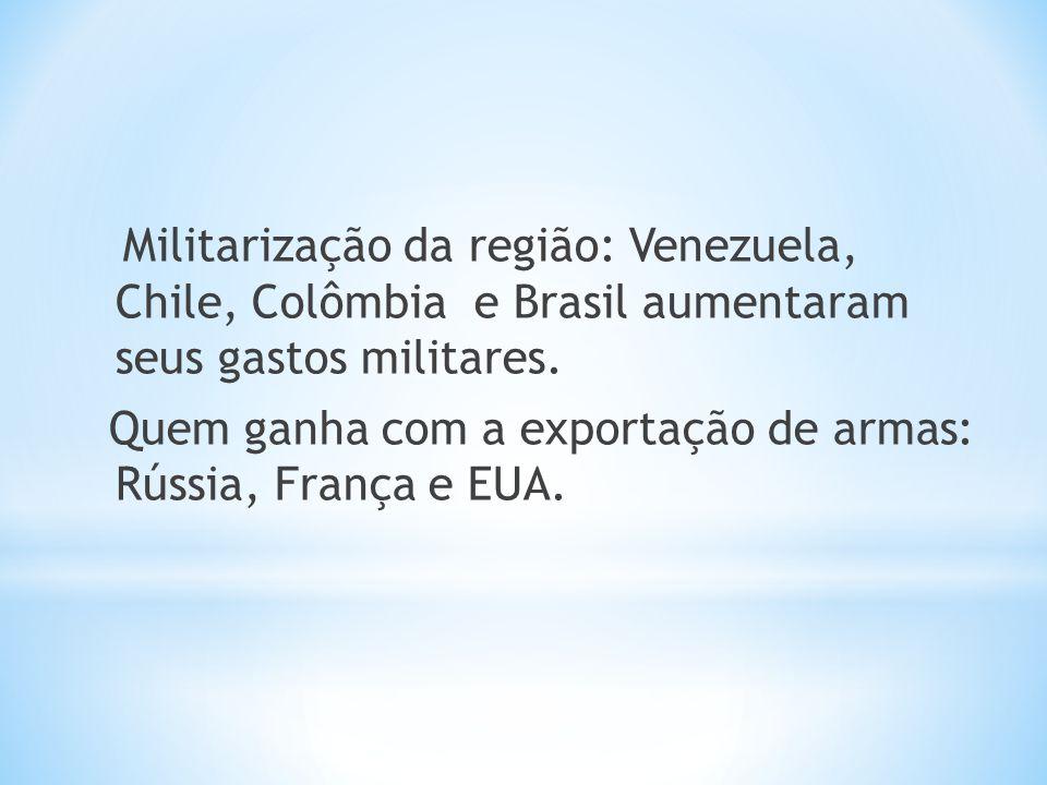 Militarização da região: Venezuela, Chile, Colômbia e Brasil aumentaram seus gastos militares.