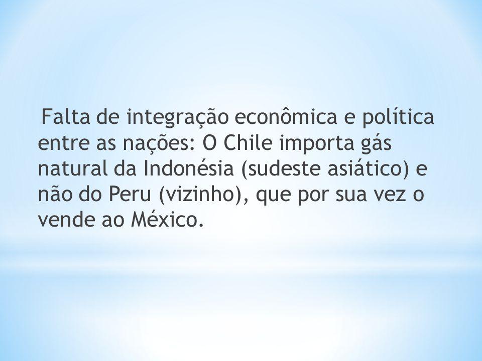 Falta de integração econômica e política entre as nações: O Chile importa gás natural da Indonésia (sudeste asiático) e não do Peru (vizinho), que por sua vez o vende ao México.
