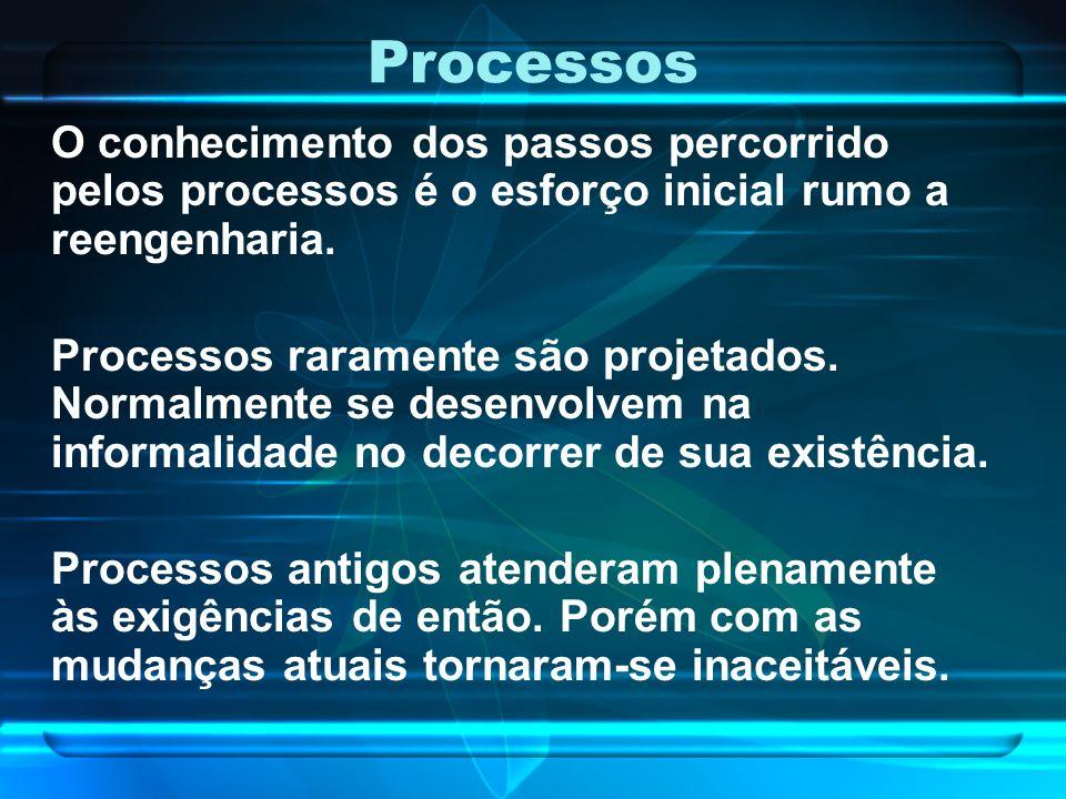 Processos O conhecimento dos passos percorrido pelos processos é o esforço inicial rumo a reengenharia.