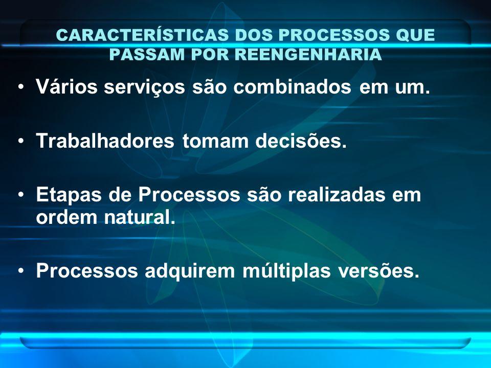 CARACTERÍSTICAS DOS PROCESSOS QUE PASSAM POR REENGENHARIA