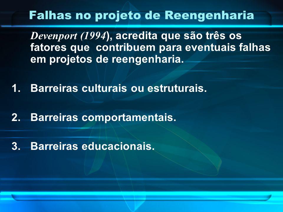 Falhas no projeto de Reengenharia