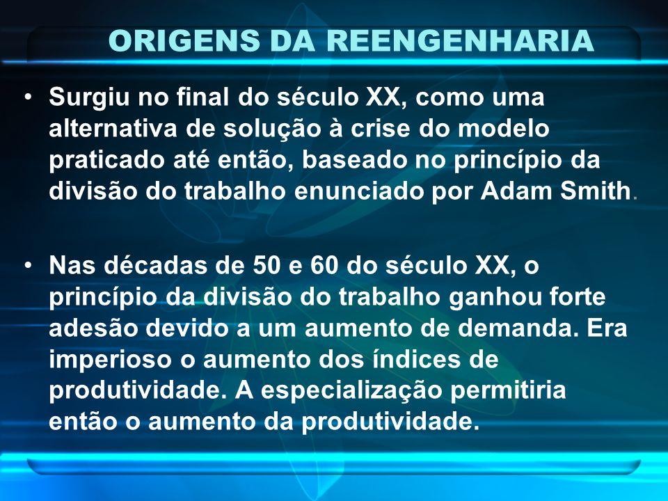 ORIGENS DA REENGENHARIA