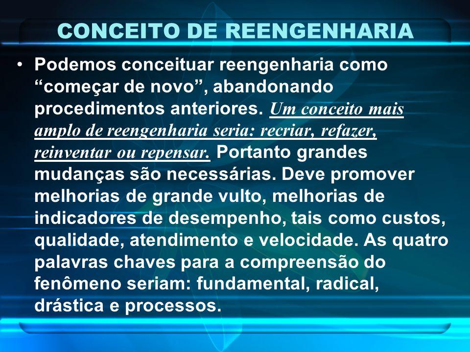 CONCEITO DE REENGENHARIA