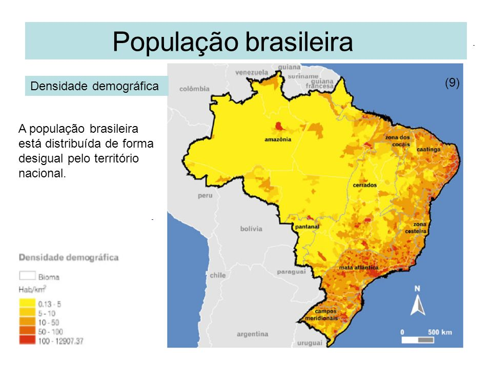 População brasileira(9) Densidade demográfica.