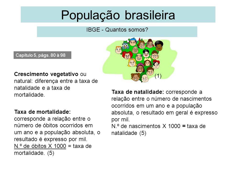 População brasileira IBGE - Quantos somos