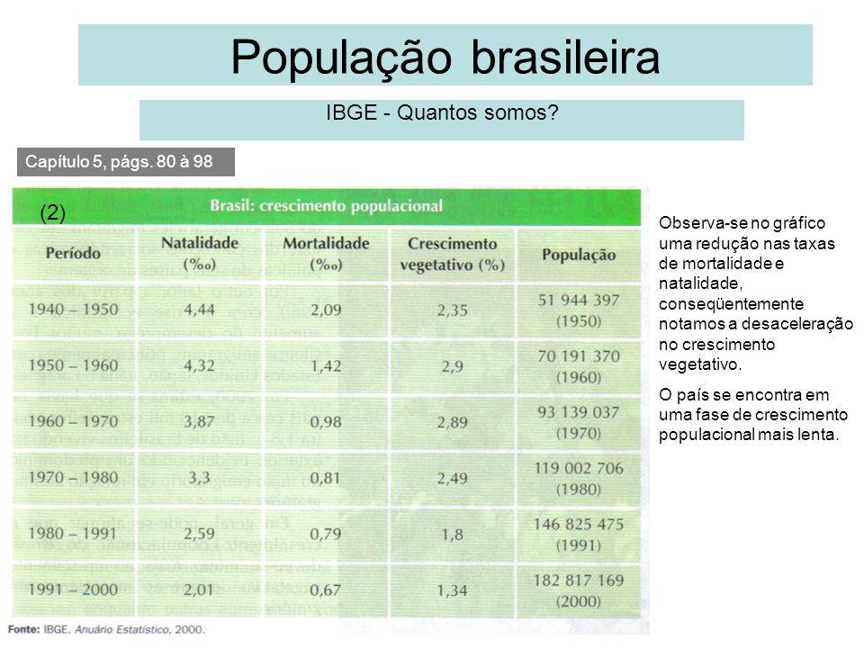 População brasileira IBGE - Quantos somos (2)