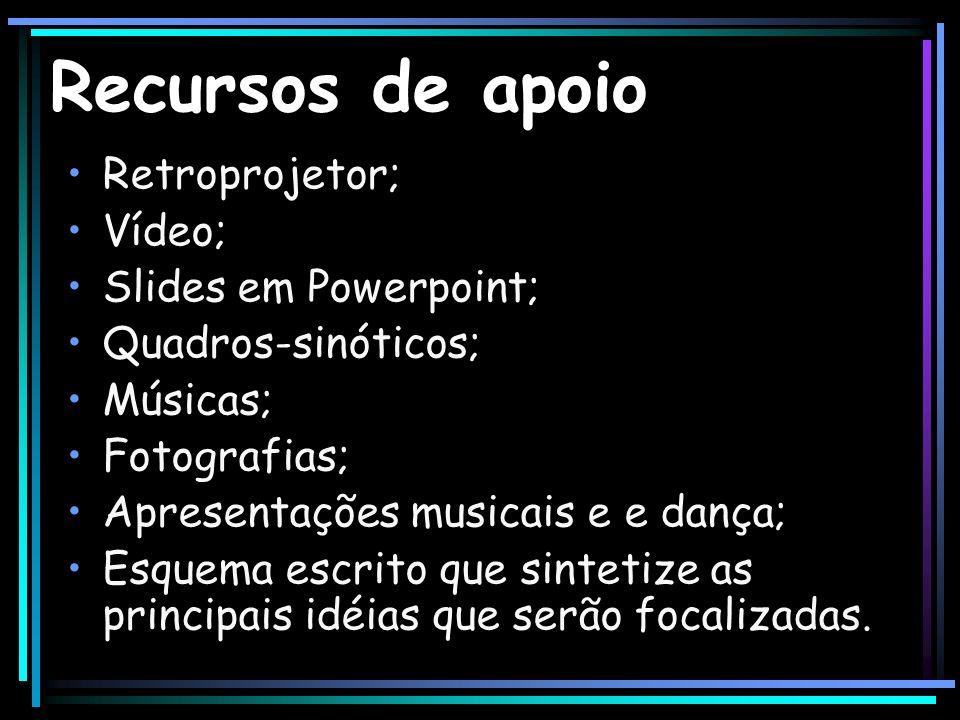 Recursos de apoio Retroprojetor; Vídeo; Slides em Powerpoint;