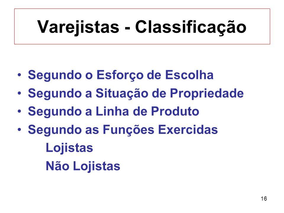 Varejistas - Classificação