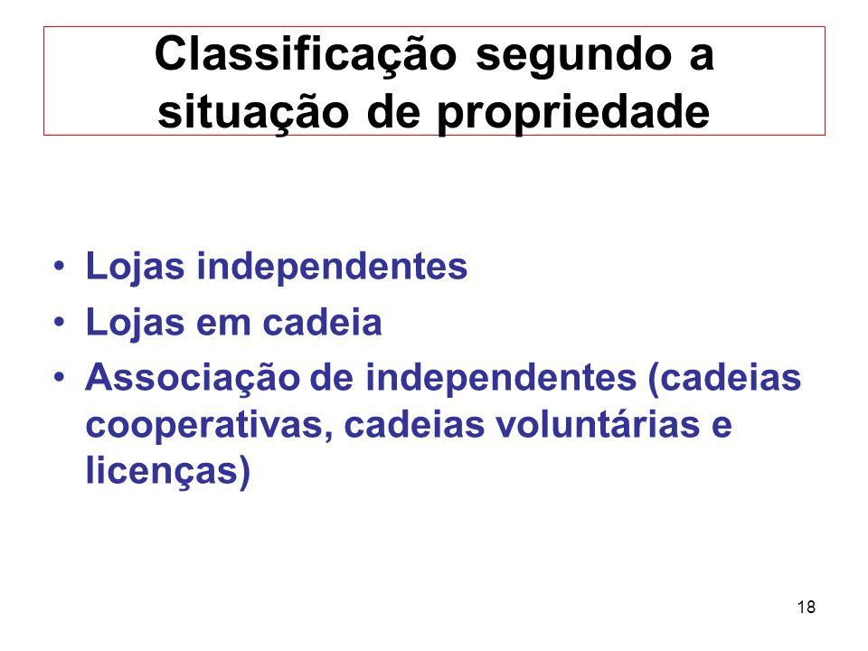 Classificação segundo a situação de propriedade